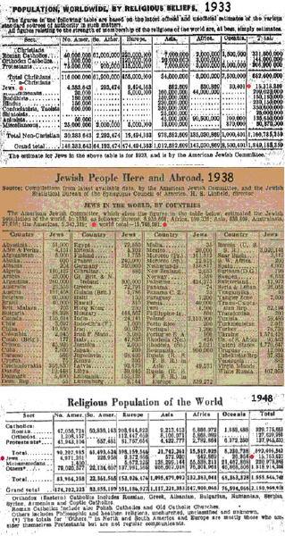 World almanac scan jews